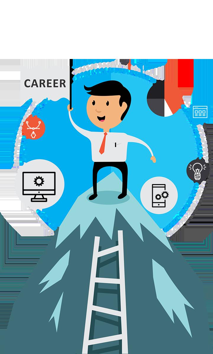 Career in Sevenstar Websolution