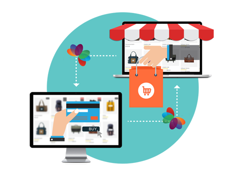 eCommerce Software Development Company, Best ECommerce Software